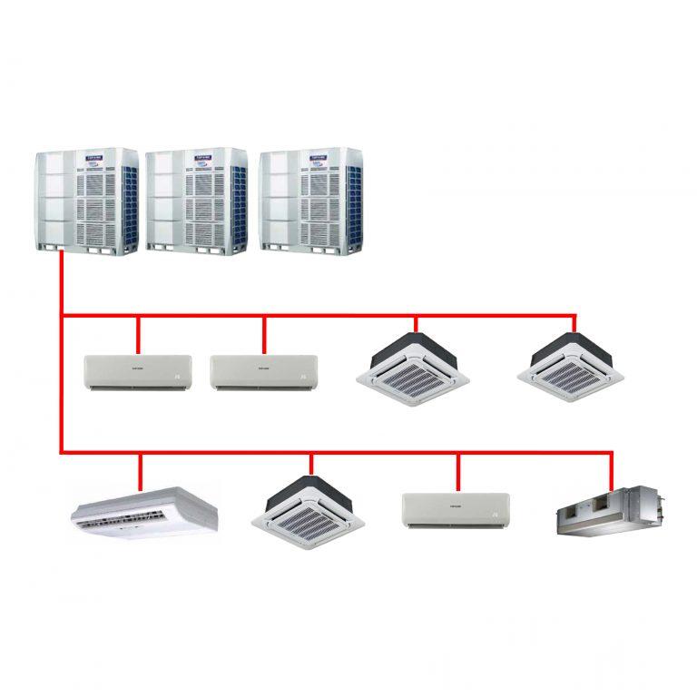 DC Inverter VRF System – R410A